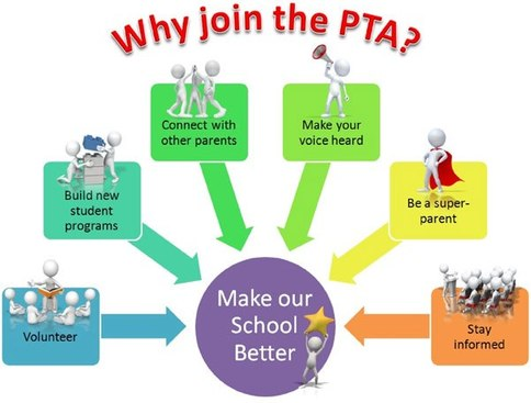 Membership Join Here Briarcliff Elementary Pta